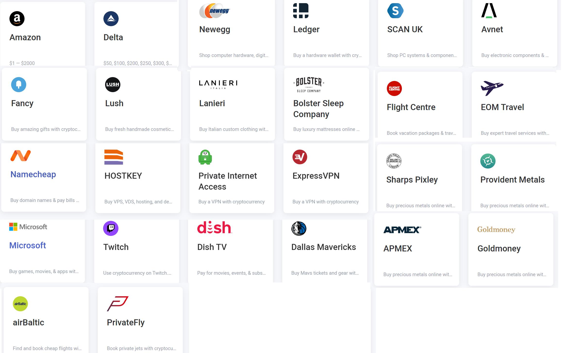 BitPay предложили расплачиваться с Microsoft и Amazon в XRP