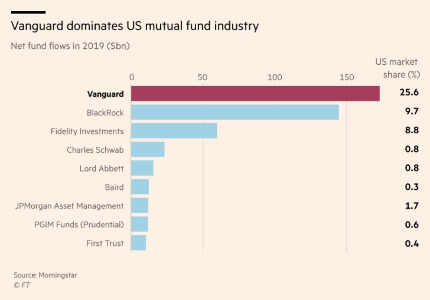 Криптовалютное подразделение Fidelity вышло на европейский рынок