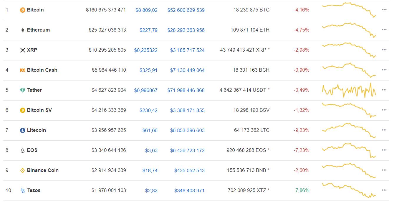 Аналитик PlanB назвал уровень максимального падения курса bitcoin