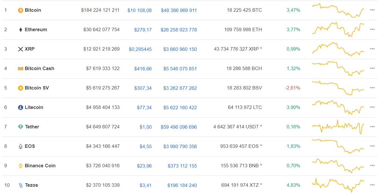 Участники криптосообщества представили аргументы в пользу роста bitcoin