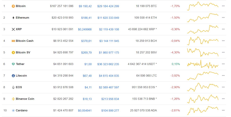 Мнение: рост bitcoin будет реализован после небольшой коррекции