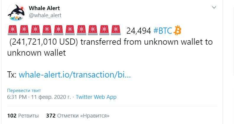 Bitcoin за сутки подорожал более чем на $400