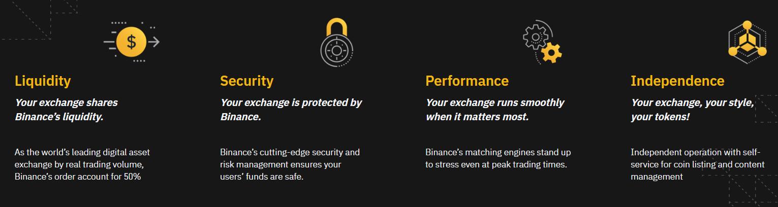 Binance занялась созданием криптовалютных бирж «под ключ»