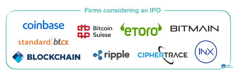 Венчурные инвесторы теряют интерес к криптоиндустрии