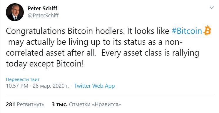 Мнение: поведение bitcoin соответствует ожиданиям от периода перед халвингом
