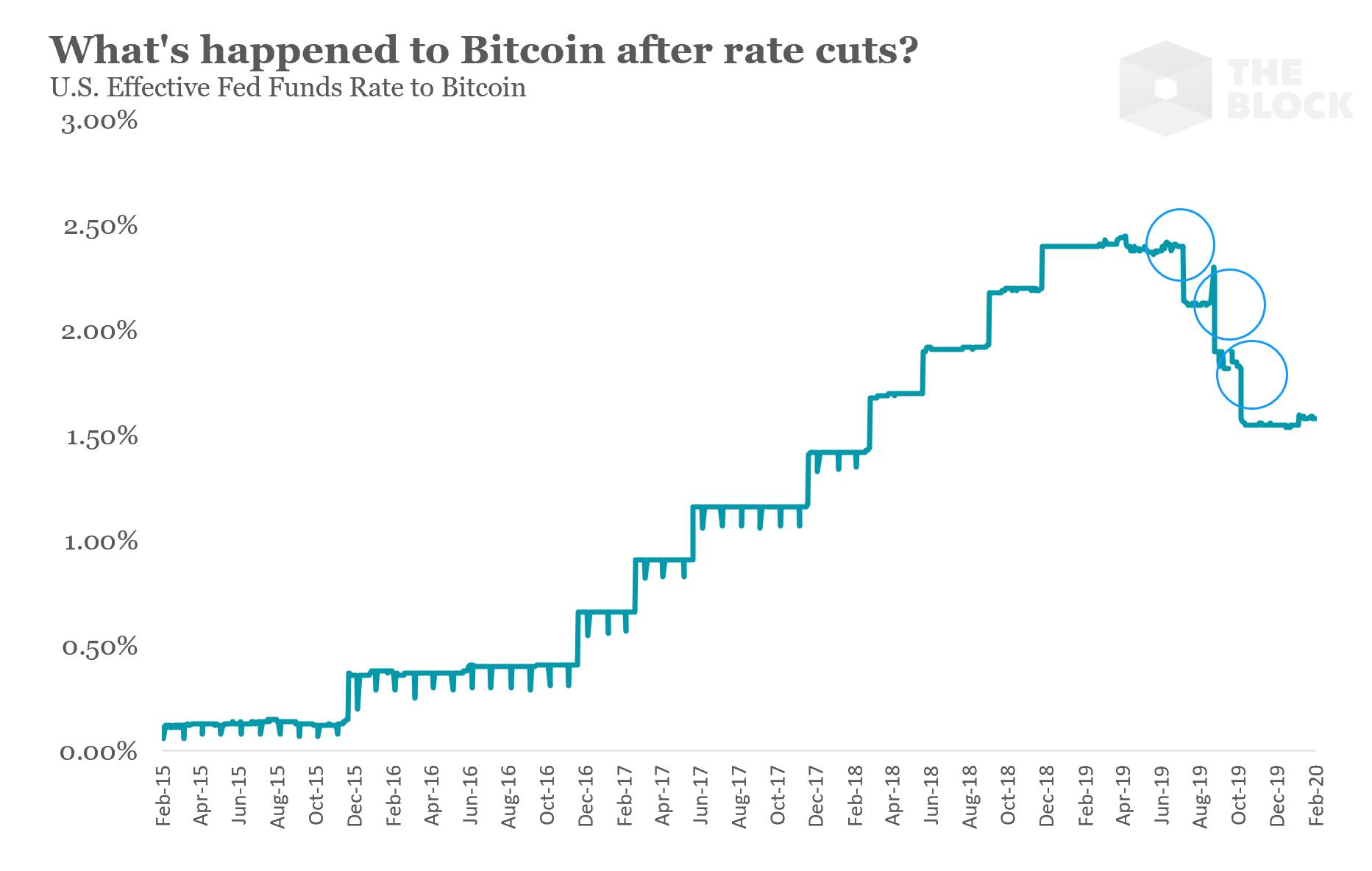 Хэшрейт bitcoin достиг рекордных значений. BTC готовится к росту?