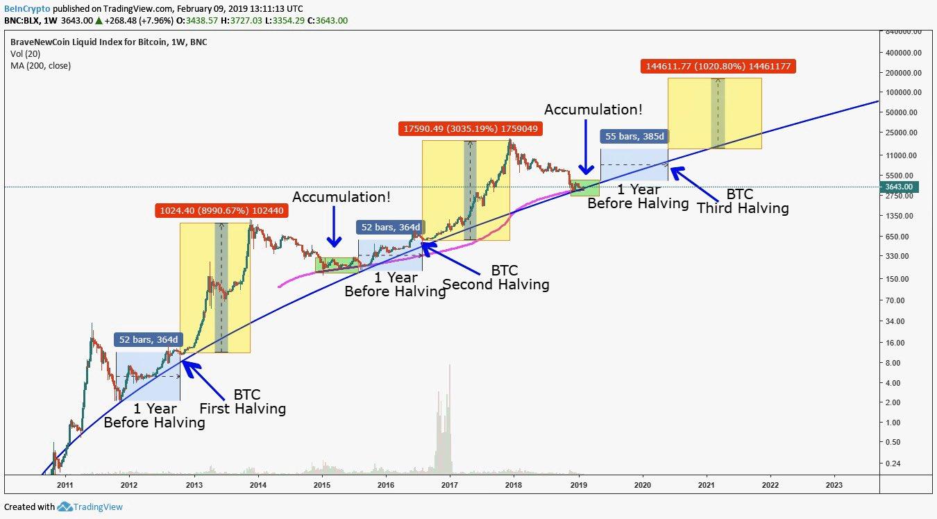 CEO Ripple раскритиковал bitcoin и Ethereum