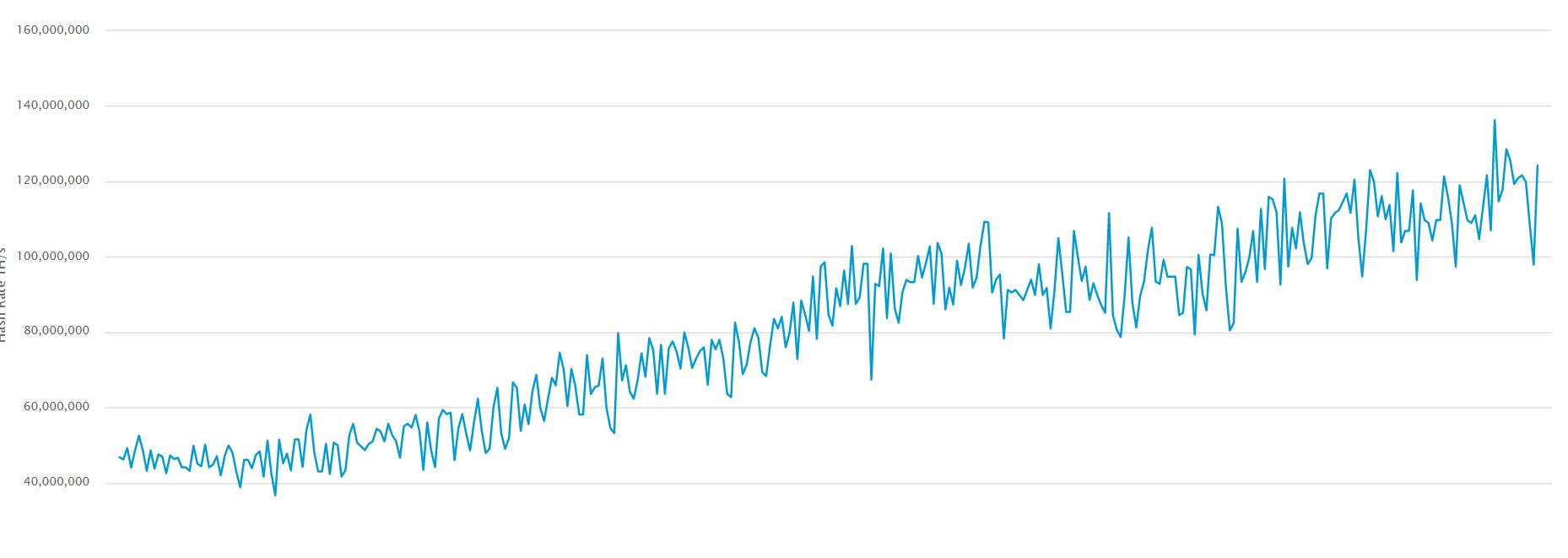 Предсказавший падение bitcoin 2018 года аналитик прогнозирует BTС по $1 тыс.