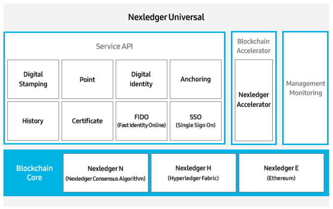 nextledger universal