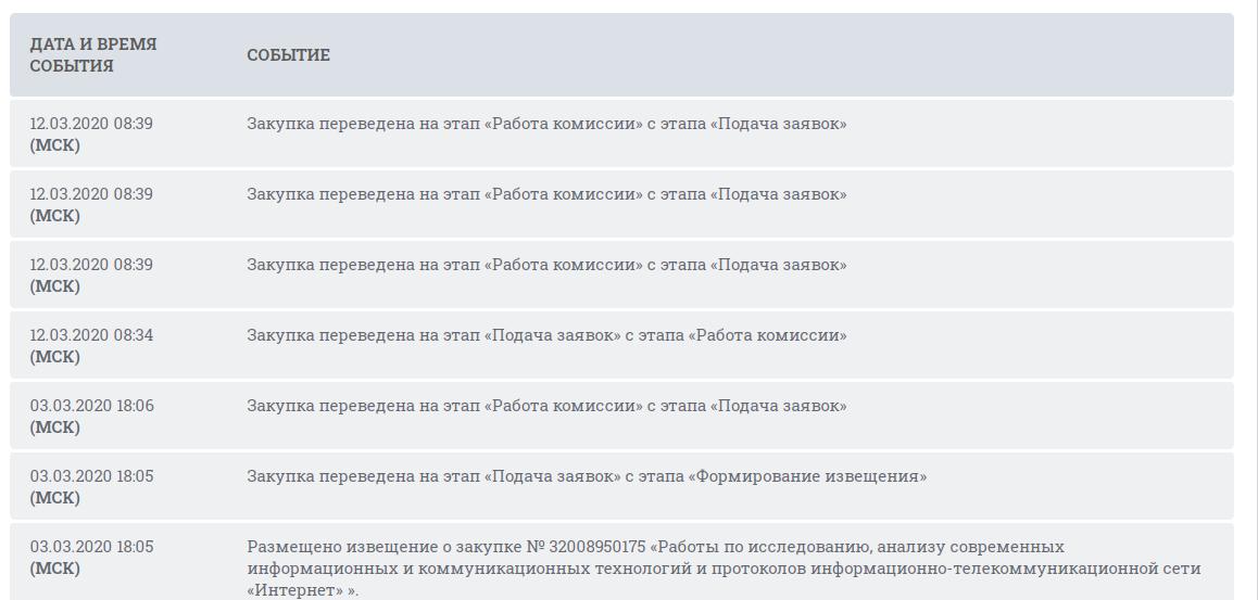 Роскомнадзор заплатил 9,2 млн руб. за поиск способа блокировки информации в TON