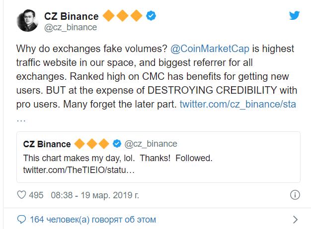 CEO CoinGecko: CoinMarketCap рискует попасть в зависимость от Binance