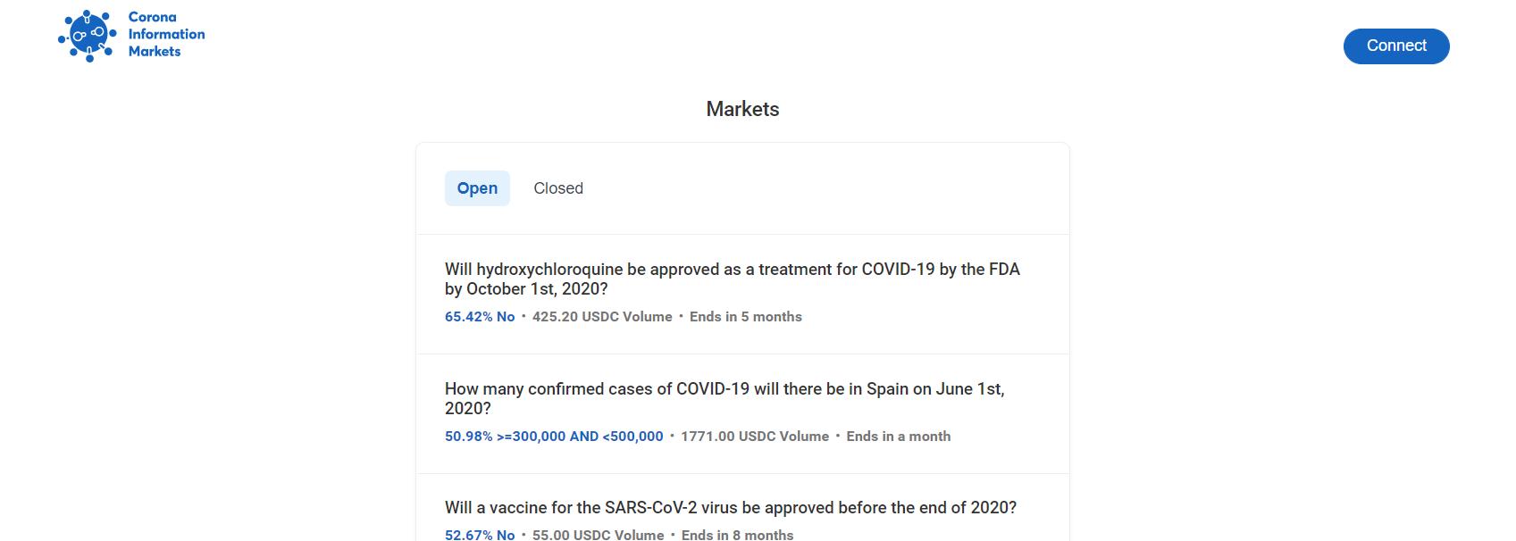 Специалисты стартапа Gnosis предложили пользователям заработать на коронавирусе