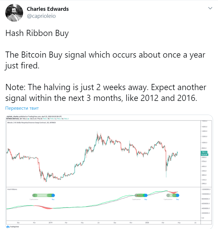 Аналитик назвал уровень, способный спровоцировать падение bitcoin