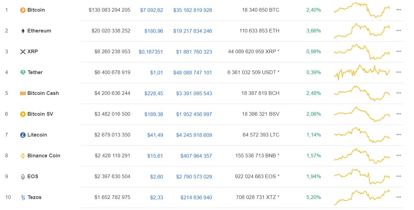 Специалисты рассказали о влиянии халвинга bitcoin на майнинг-индустрию