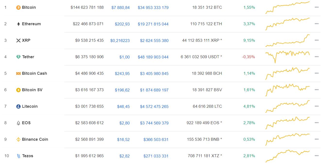 Мнение: настал момент для выгодной покупки bitcoin