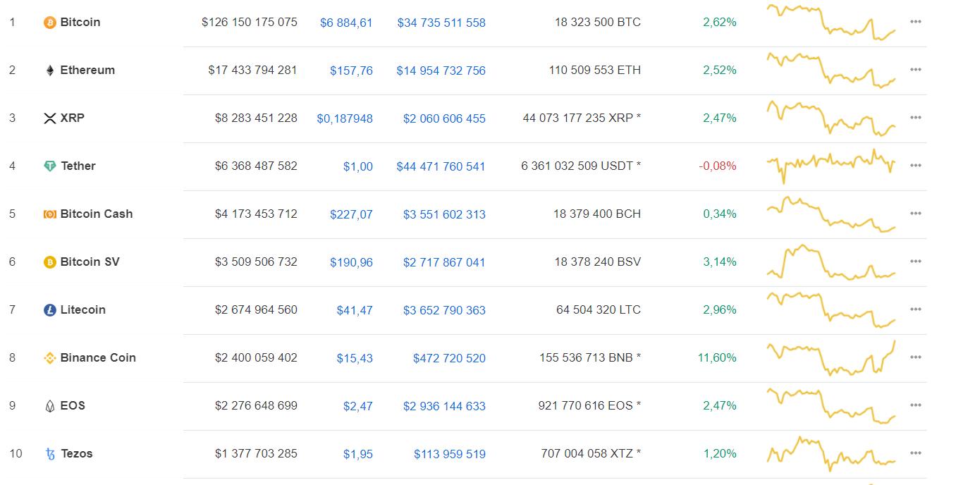 Майк Новограц: настало время bitcoin
