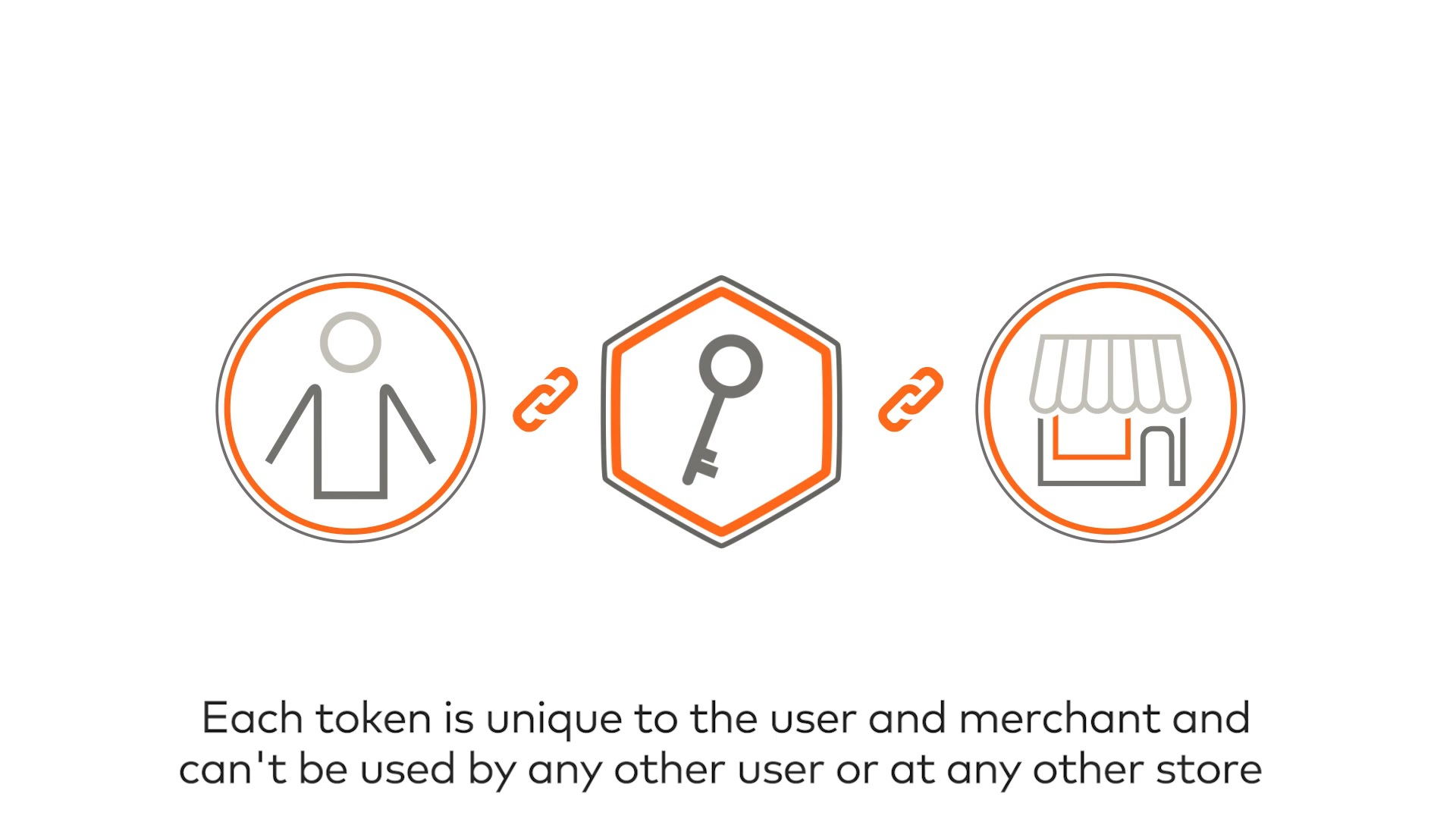 MasterCard и «Яндекс.Касса» токенизировали данные карт покупателей в РФ