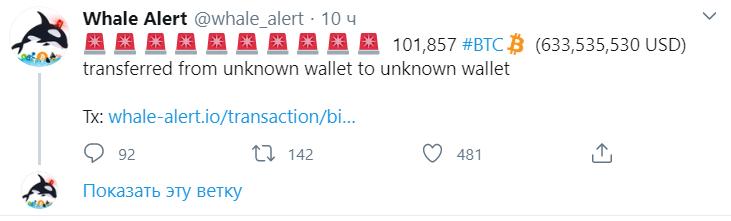 Страх инвестирования в bitcoin приблизился к максимальной отметке