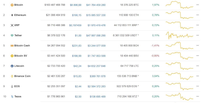 Мнение: расходы на добычу bitcoin выросли почти до $16 тыс.