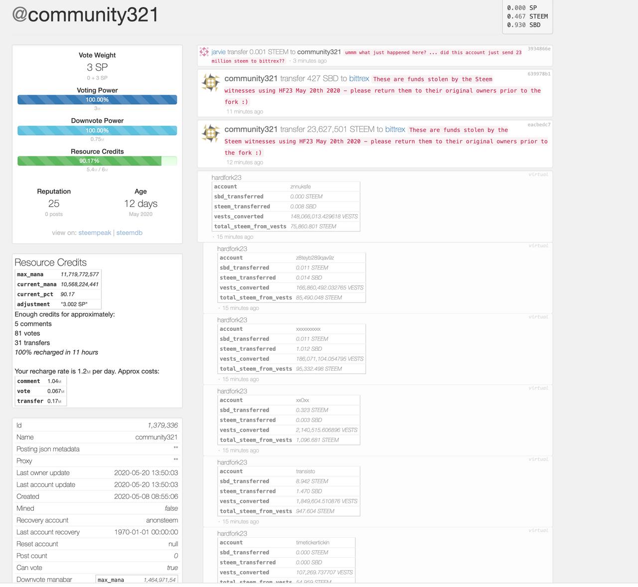 community321