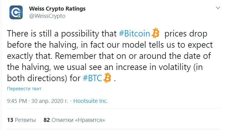 Аналитики дали прогноз движения bitcoin в преддверии халвинга