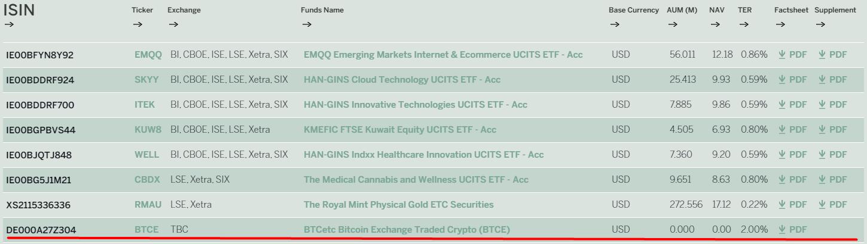 borse bitcoin