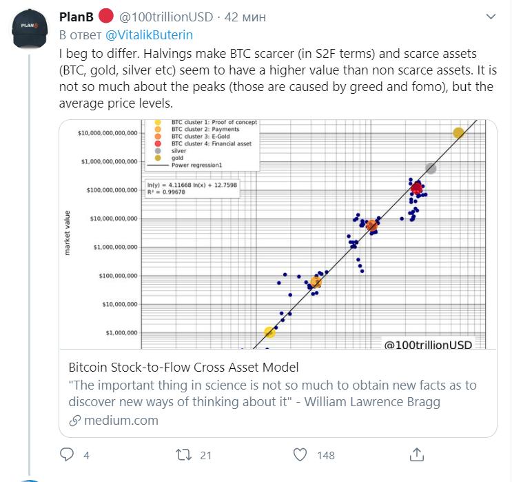 Виталик Бутерин обсудил рост bitcoin на фоне халвинга с популярным аналитиком