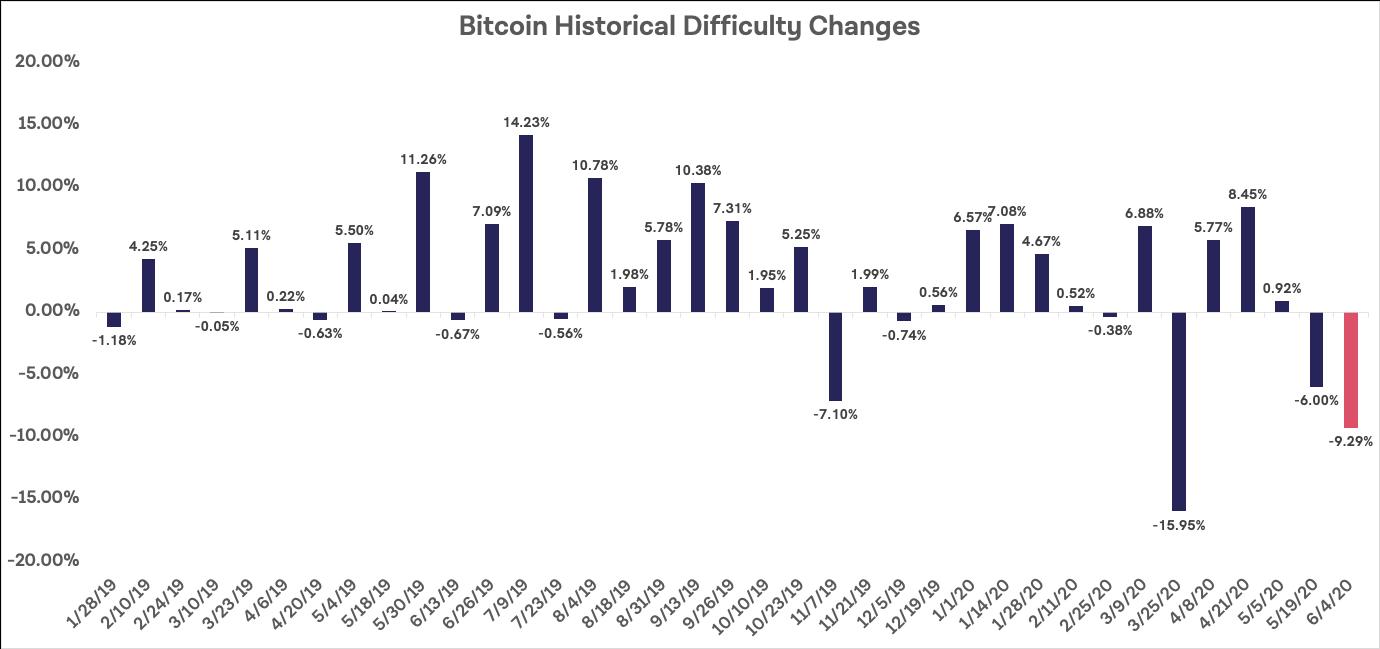 Популярный криптоаналитик назвал условие выхода bitcoin в рост